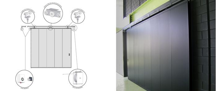 Puertas cortafuegos productos grup gamma grup gamma - Puertas roper ...